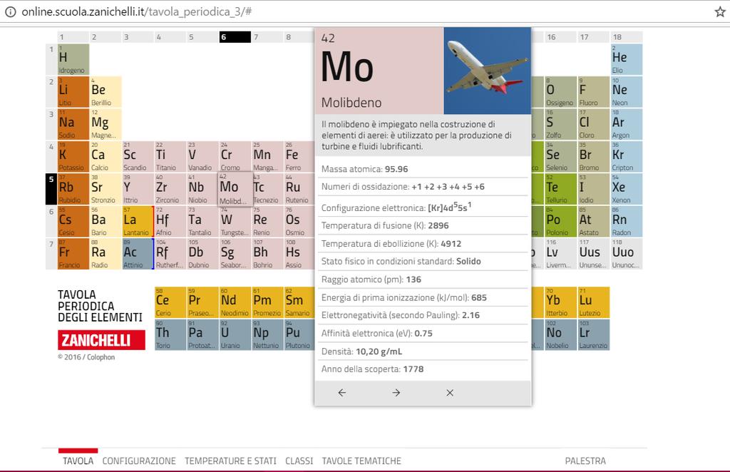 Essediquadro la tavola periodica interattiva zanichelli web - Tavola periodica zanichelli completa ...